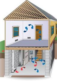 wave basement ventilation systems 7 best e z breathe ventilation system images on pinterest
