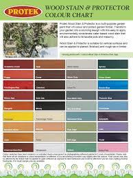 protek wood stain u0026 protector 5 litre offer