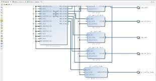 Linux Floor Plan by Axi Gpio And Bram Controller Drivers In Linux Community Forums
