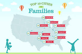 2015 best cities for families