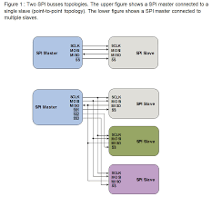 two master introduction to i c and spi protocols u2013 byte paradigm u2013 speed up