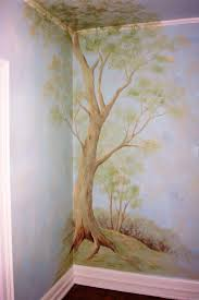 Beatrix Potter Nursery Decor Rabbit Nursery Ideas Homewood Nursery