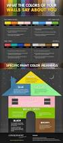 Meaning Of Color by Bedroom Color Psychology Latest Gallery Photo
