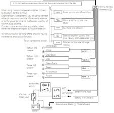 kenwood kdc 152 wiring diagram to pioneer avh p1400dvd and