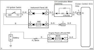 toyota corolla battery light toyota corolla repair manual circuit description cruise main