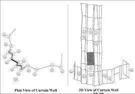 Curtain Wall Fabricator Specifying Custom Curtain Walls Construction