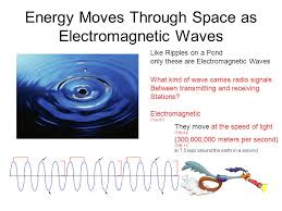 Kentucky how do electromagnetic waves travel images Sources and the work of the original image makers is acknowledged jpg