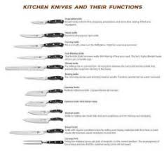 kitchen knives names the best chef knives and kitchen knives for the home cook kitchen