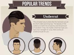 hair cuts 360 view mens hairstyles 360 view hairstyles ideas