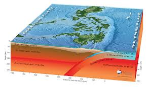 Map Of Tectonic Plates Subduction Zone Beneath The Philippines Earth Observatory Of