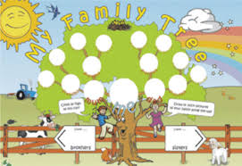 family tree maker free online pictures reference