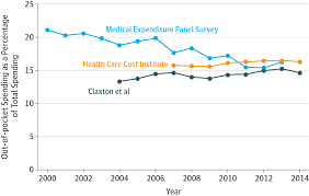us health care reform progress and next steps health