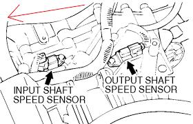 2003 eclipse speed sensor i drove it i indicator light drives