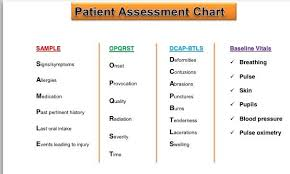 opqrst emt opqrst and others ems patient assessment firefighting
