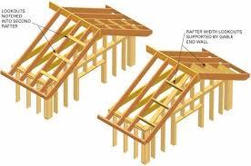 rafter spacing rafter spacing for shed roof cerita aku