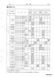 banpei net toyota carina archives page 5 of 12 banpei net