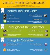 virtual presence pace university