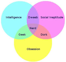 Fake Geek Girl Meme - dear fake geek girls please go away