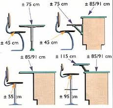 hauteur standard table de cuisine hauteur standard meuble cuisine designs attrayants plan de