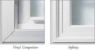 who makes the best fiberglass replacement windows replacement windows richmond va fiberglass window installation
