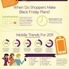 brad s black friday see our top 15 static infographics lemonly infographics page 27