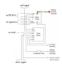 fiat fuel pump wiring diagram fiat wiring diagrams collection
