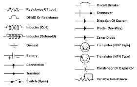 car wiring diagram symbols wiring diagrams