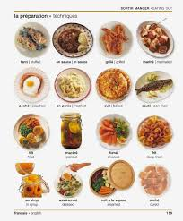 les aliments préparés fle nourriture pinterest language