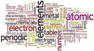 Who Invented Periodic Table Periodic Table Gavs Courses