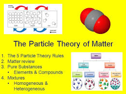particle theory and classification of matter