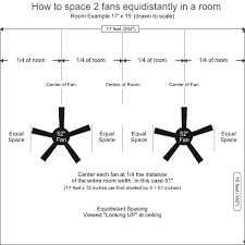 what size ceiling fan for 200 sq ft room positioning multiple fans