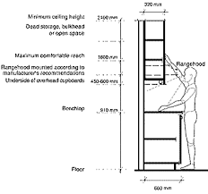Standard Height Of Kitchen Cabinet   what is the standard kitchen cabinet height home kitchen