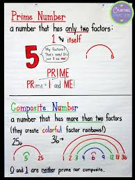 prime numbers and factors worksheet prime and composite numbers anchor chart this post also