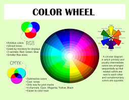 Color For Calm by Learning About The Functions Of Color Wheel Interior Design Let U0027s