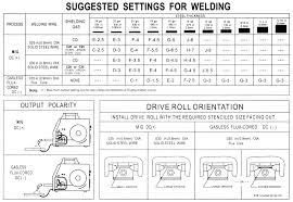 how to select a mig welder karenlane1290