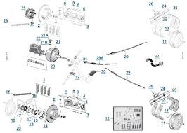 1992 jeep yj horn wiring diagrams 95 jeep wiring diagram jeep to