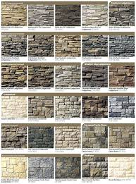 Home Depot Interior Wall Panels Faux Stone Veneer Panels Exterior Airstone Lowes Faux Stone Panels