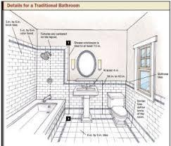 bathroom design planner bathroom design ideas fantastic sketch bathroom design planner