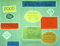 1956 u2013 a daily food guide