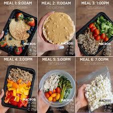 4 day meal prep plan with grocery list sample macro breakdown