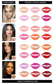 top 25 best perfect lips ideas on pinterest lips natural lips