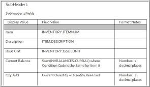 report requirements template bilog detail requirements report specification best practice