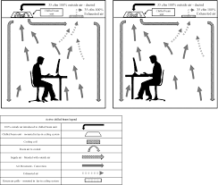 heating ventilating and air conditioning analysis and design vocal ergonomics in the workplace heating ventilation and air