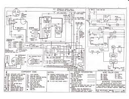 wiring diagrams furnace thermostat wiring diagram empire wall