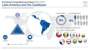 chile is the world u0027s second most dynamic economy grant thornton