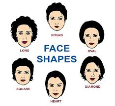 face shapes and hairstyles to match a mini guide on how to choose earrings for your face shape