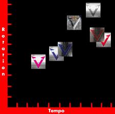 Spin Flag Xiom Vega Belagtest Finde Den Passenden Xiom Vega Belag Für Dein