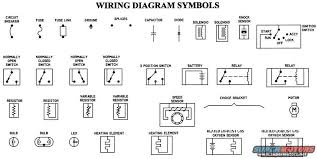 car wiring diagram symbols car wiring diagrams instruction