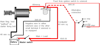 maintained switch wiring for magnetic motor starter 28 images