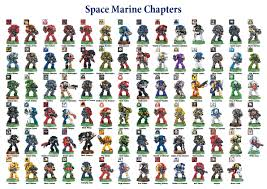 so you u0027ve decided to play space marines here u0027s something to help